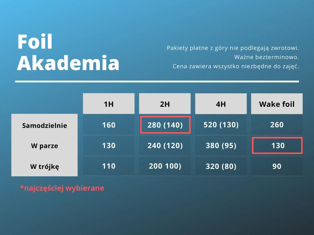 Let's Kite Jastarnia Foil Akademia